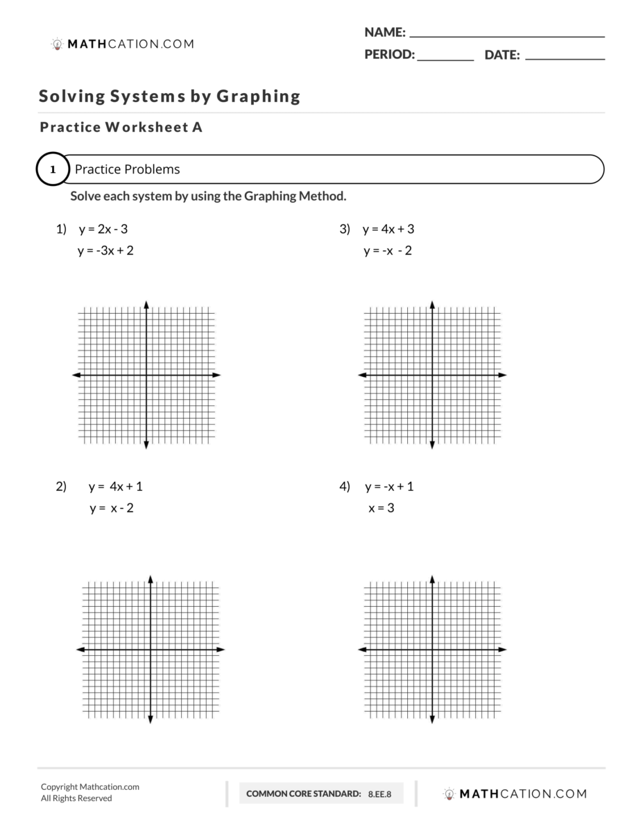 Equations By Graphing Worksheet Free